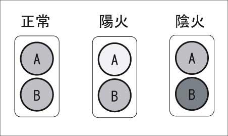 製作者:関東の内科医師